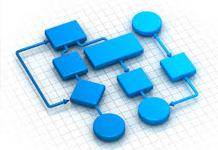 social-partnership-protocols